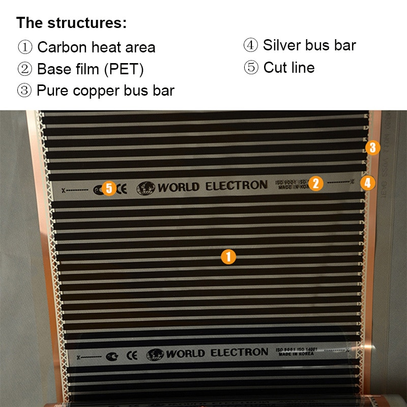 carbon heating film structures