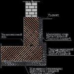 Гидроизоляция резервуаров – Гидроизоляция бетонных емкостей и резервуаров Варианты решений — Инструкции по применению — «Защита Конструкций-М»