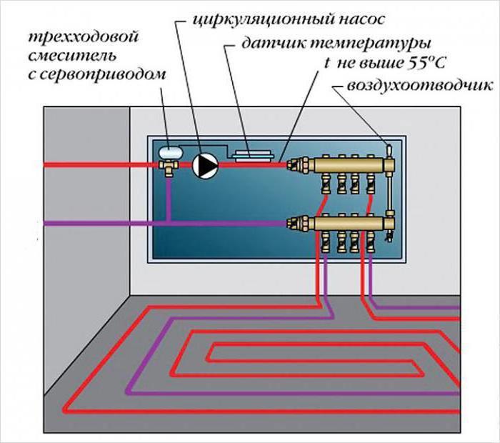 Схема подключения водяного схема подключения теплого пола 809