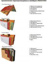Изоспан а технические характеристики – применение для пароизоляции и гидроизоляции, технические характеристики, виды KL, AS, RS FD и FX, действие на утеплитель
