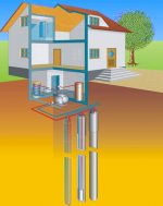 Новые технологии отопления частного дома – Новые технологии в отоплении частного дома: новые и современные отопительные системы, детали на фото и