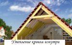 Прайс на утепление крыши изнутри минватой – Расценки утепления крыши изнутри минватой. Цена и стоимость работ по по утеплению крыши изнутри минватой в Туле