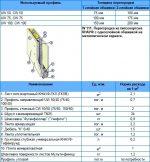 C112 knauf – устройство межкомнатных конструкций серии C112 из гипсокартона