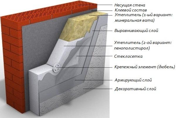 Пенополистирол для бетона гост бетонные смеси технические условия