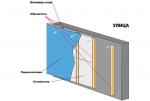 Пароизоляция балкона – Технология гидроизоляции балкона: теплоизоляция, пароизоляция, как сделать 