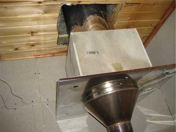 Чем защитить трубу в бане – чем обмотать и обезопасить металлическую трубу дымохода, изоляция от потолка, как сделать в сауне, чем обернуть или обложить, фото и видео