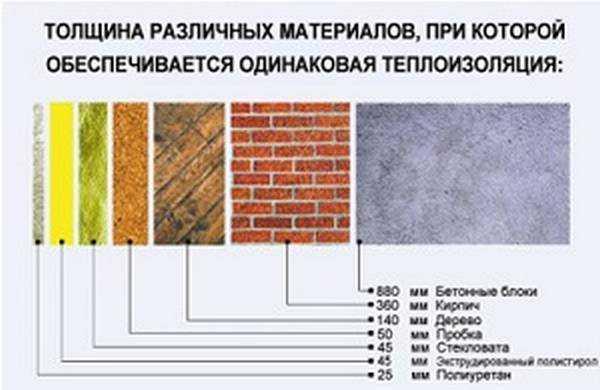 Полиуретановая пена технические характеристики монтажной двухкомпонентной водостойкой и клей-пены пенополиуретановой